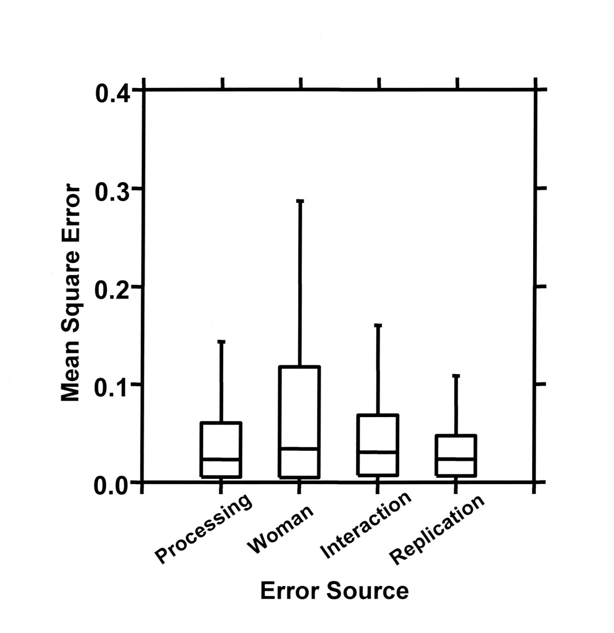 http://static-content.springer.com/image/art%3A10.1186%2F1471-2164-5-88/MediaObjects/12864_2004_Article_190_Fig2_HTML.jpg