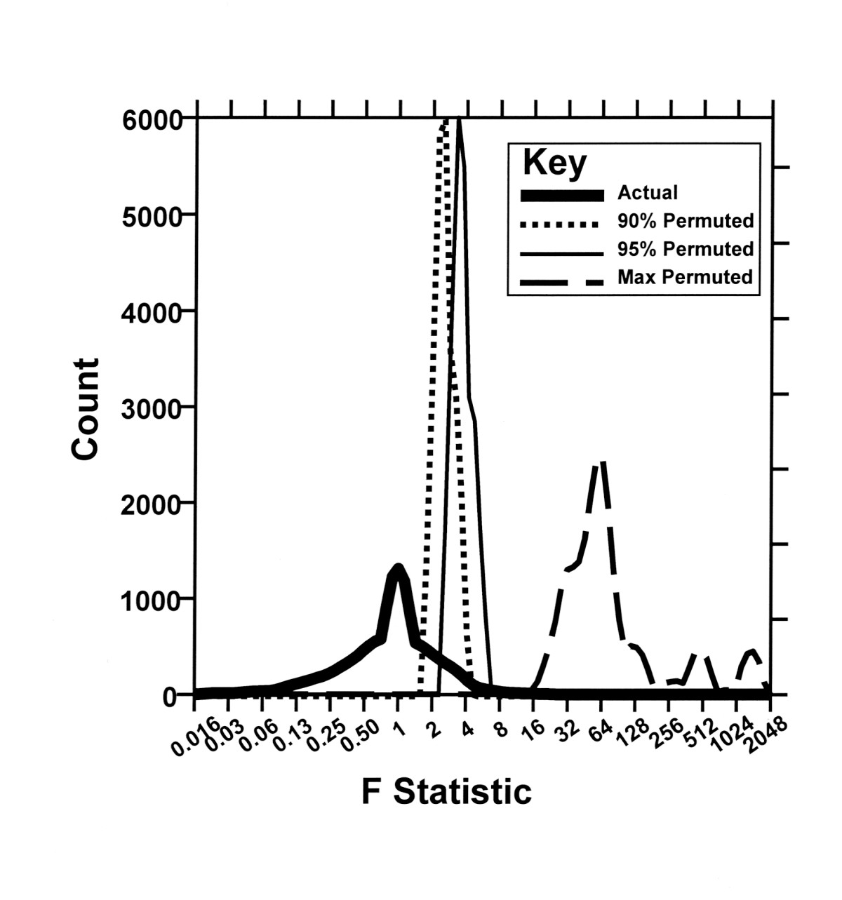 http://static-content.springer.com/image/art%3A10.1186%2F1471-2164-5-88/MediaObjects/12864_2004_Article_190_Fig3_HTML.jpg
