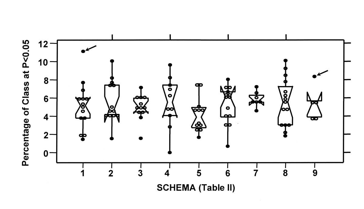 http://static-content.springer.com/image/art%3A10.1186%2F1471-2164-5-88/MediaObjects/12864_2004_Article_190_Fig4_HTML.jpg