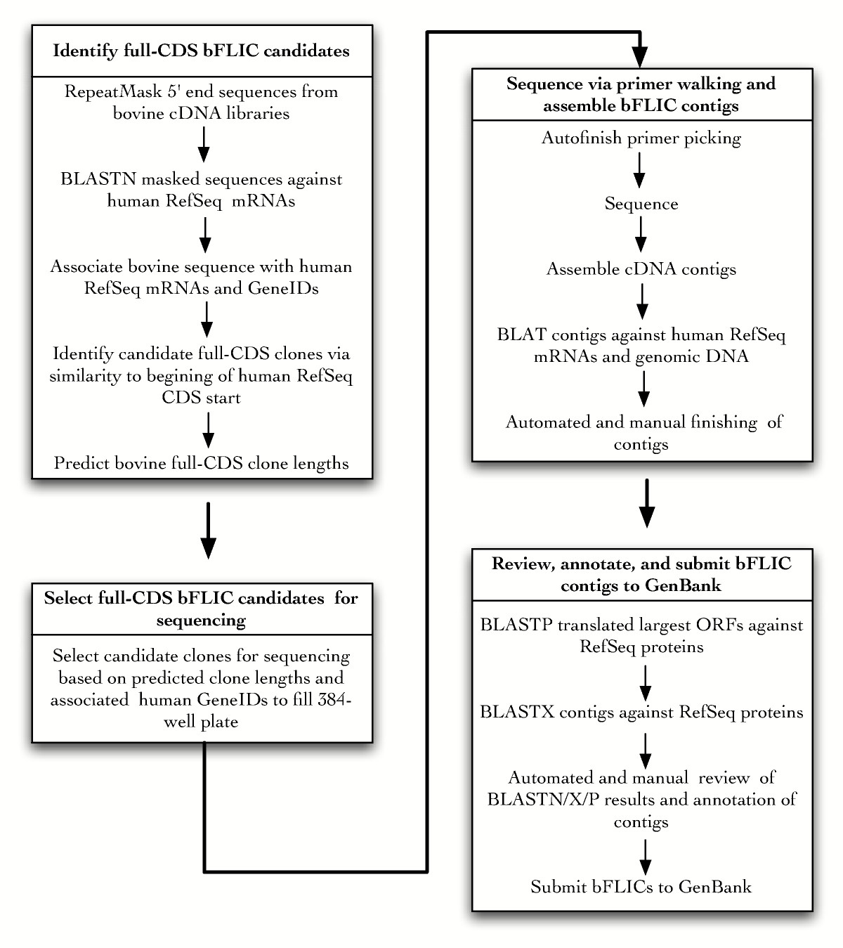 http://static-content.springer.com/image/art%3A10.1186%2F1471-2164-6-166/MediaObjects/12864_2005_Article_367_Fig1_HTML.jpg