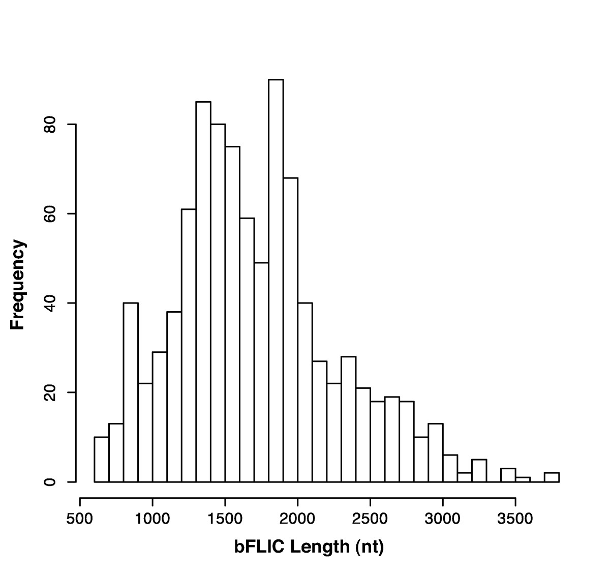 http://static-content.springer.com/image/art%3A10.1186%2F1471-2164-6-166/MediaObjects/12864_2005_Article_367_Fig2_HTML.jpg