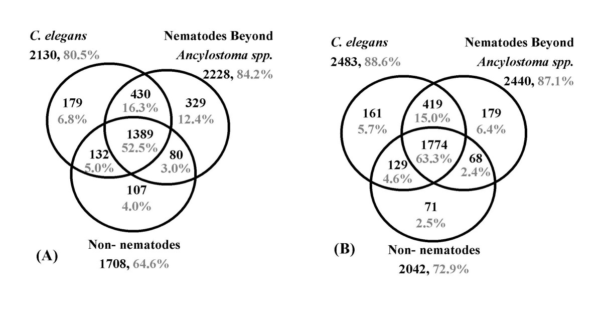 http://static-content.springer.com/image/art%3A10.1186%2F1471-2164-6-58/MediaObjects/12864_2004_Article_259_Fig3_HTML.jpg