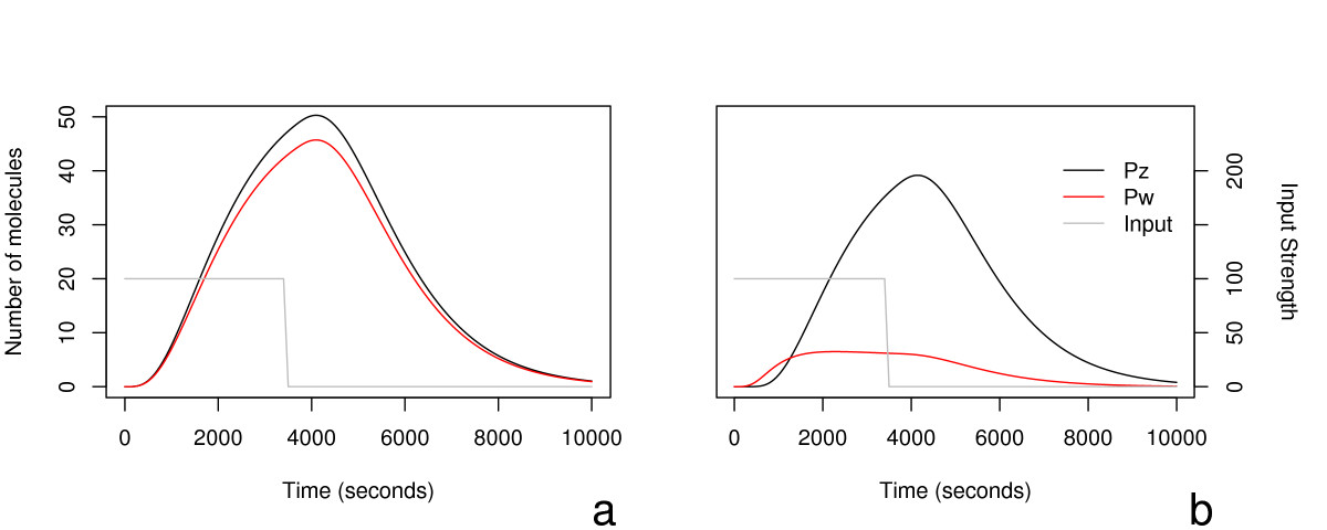 http://static-content.springer.com/image/art%3A10.1186%2F1471-2164-7-108/MediaObjects/12864_2005_Article_491_Fig5_HTML.jpg