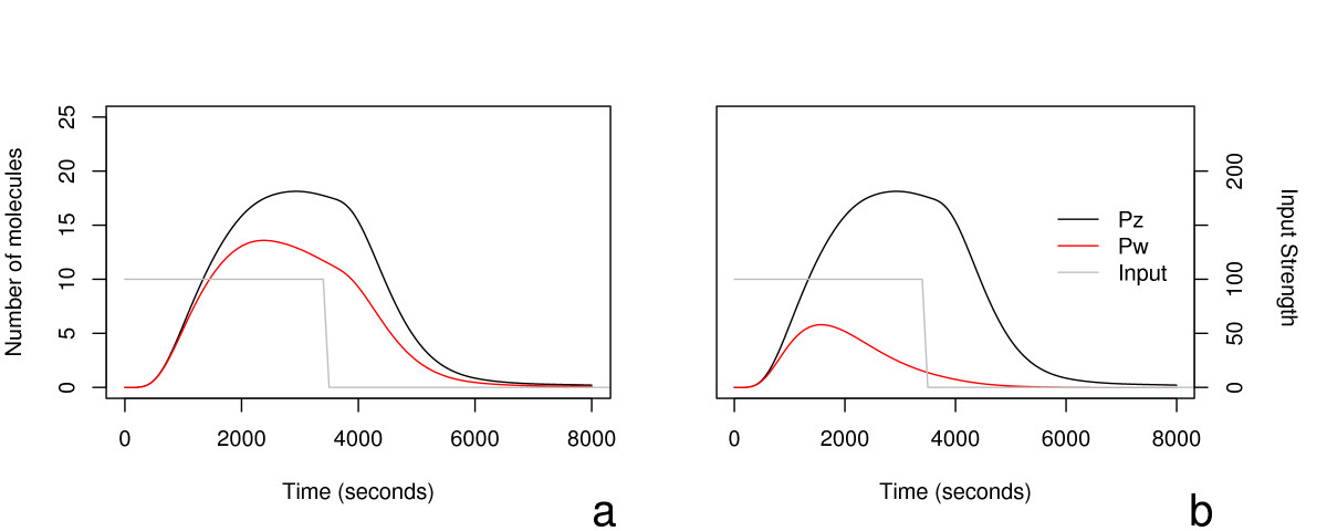 http://static-content.springer.com/image/art%3A10.1186%2F1471-2164-7-108/MediaObjects/12864_2005_Article_491_Fig8_HTML.jpg