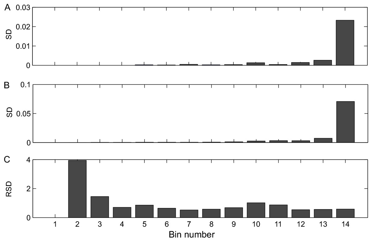 http://static-content.springer.com/image/art%3A10.1186%2F1471-2164-7-142/MediaObjects/12864_2006_Article_525_Fig4_HTML.jpg
