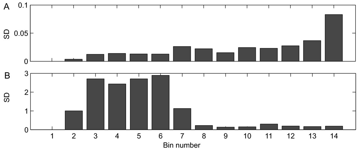 http://static-content.springer.com/image/art%3A10.1186%2F1471-2164-7-142/MediaObjects/12864_2006_Article_525_Fig5_HTML.jpg