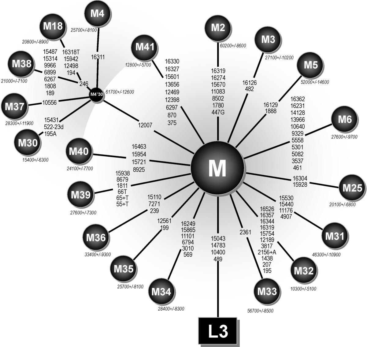 http://static-content.springer.com/image/art%3A10.1186%2F1471-2164-7-151/MediaObjects/12864_2005_Article_534_Fig1_HTML.jpg