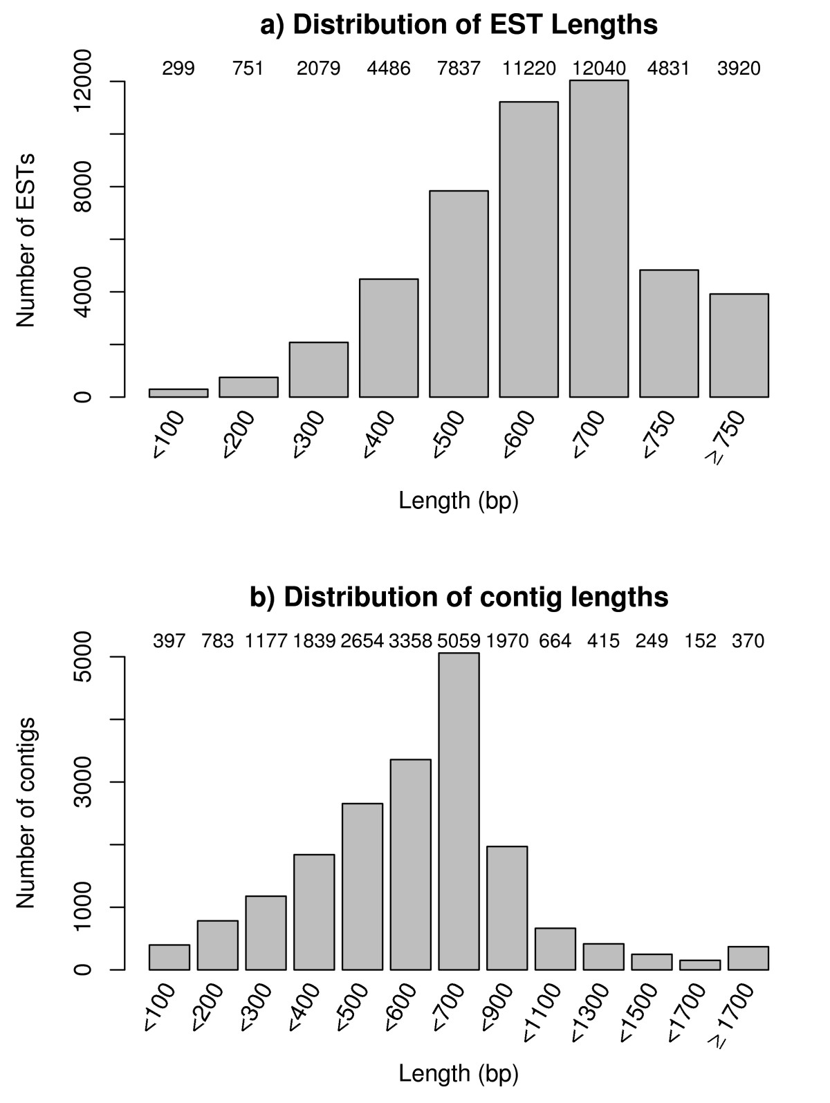 http://static-content.springer.com/image/art%3A10.1186%2F1471-2164-7-172/MediaObjects/12864_2006_Article_555_Fig1_HTML.jpg