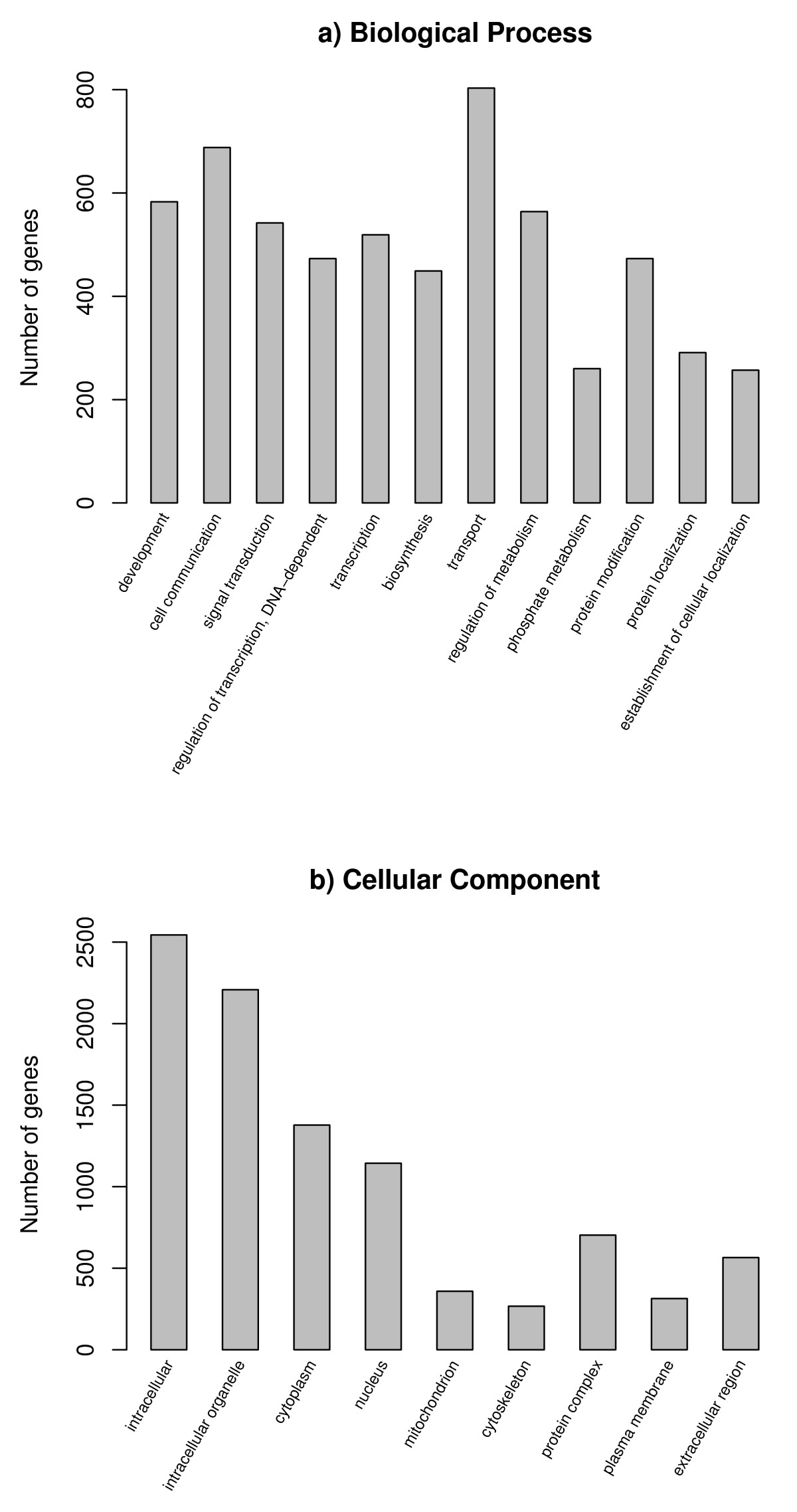 http://static-content.springer.com/image/art%3A10.1186%2F1471-2164-7-172/MediaObjects/12864_2006_Article_555_Fig4_HTML.jpg