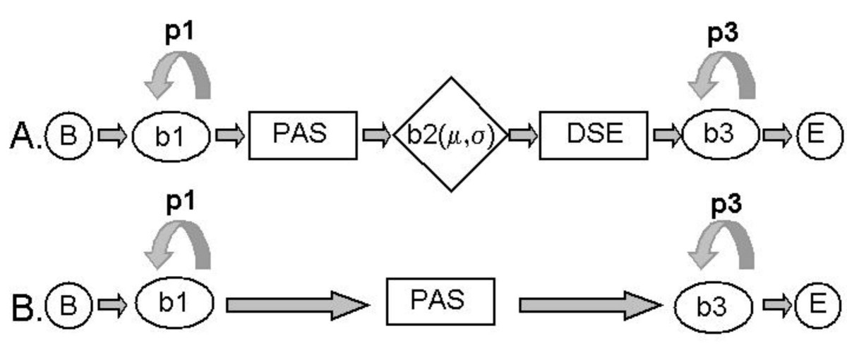 http://static-content.springer.com/image/art%3A10.1186%2F1471-2164-7-176/MediaObjects/12864_2005_Article_559_Fig4_HTML.jpg