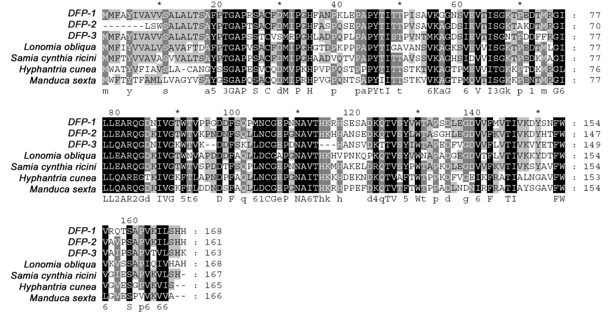http://static-content.springer.com/image/art%3A10.1186%2F1471-2164-7-184/MediaObjects/12864_2006_Article_567_Fig4_HTML.jpg
