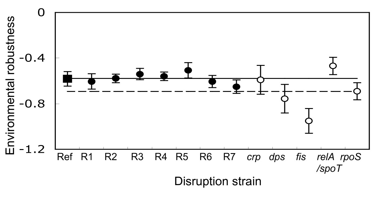 http://static-content.springer.com/image/art%3A10.1186%2F1471-2164-7-237/MediaObjects/12864_2006_Article_620_Fig2_HTML.jpg