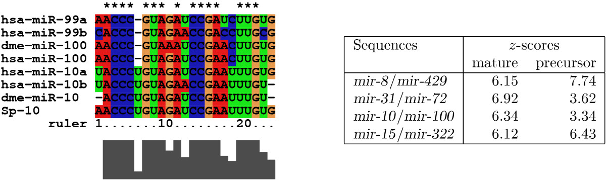 http://static-content.springer.com/image/art%3A10.1186%2F1471-2164-7-25/MediaObjects/12864_2005_Article_408_Fig6_HTML.jpg