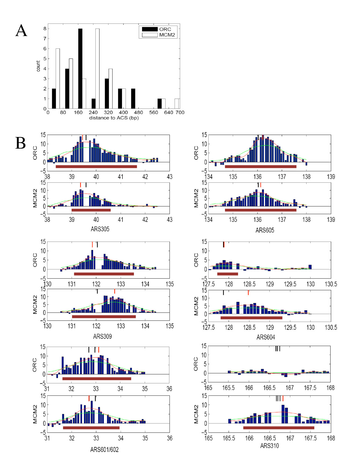 http://static-content.springer.com/image/art%3A10.1186%2F1471-2164-7-276/MediaObjects/12864_2006_Article_659_Fig7_HTML.jpg