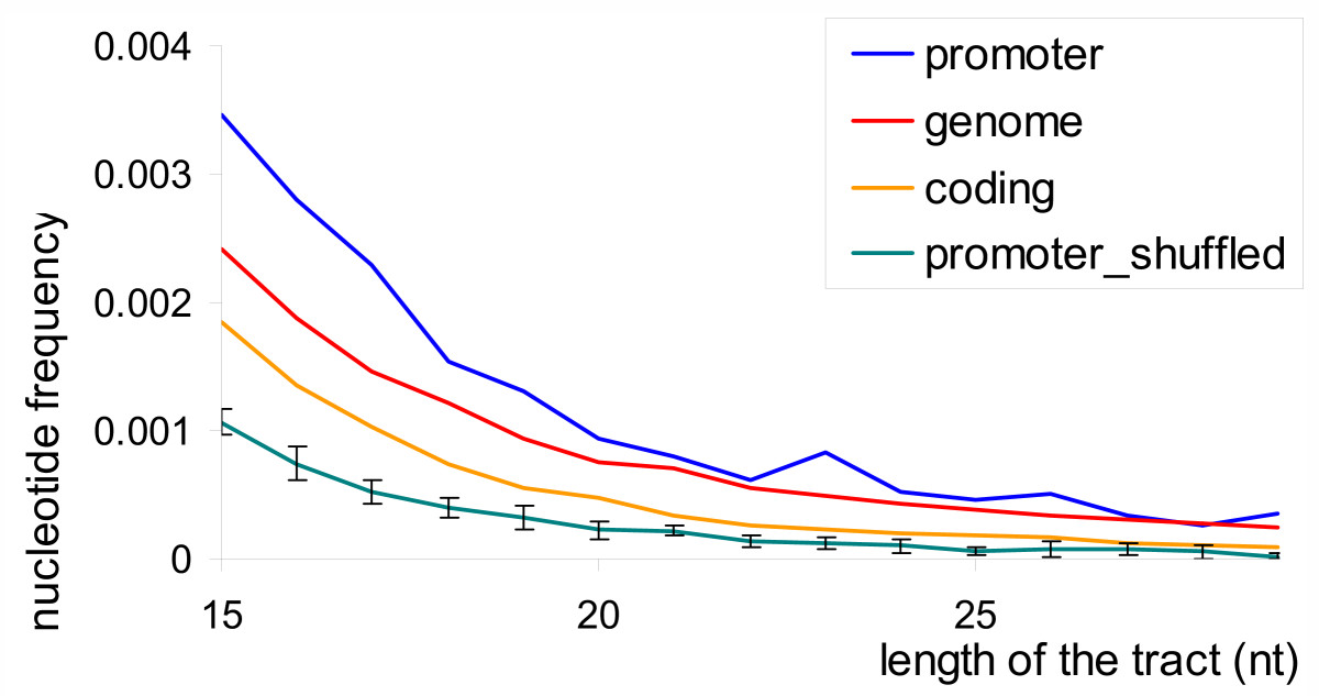 http://static-content.springer.com/image/art%3A10.1186%2F1471-2164-7-63/MediaObjects/12864_2005_Article_446_Fig2_HTML.jpg