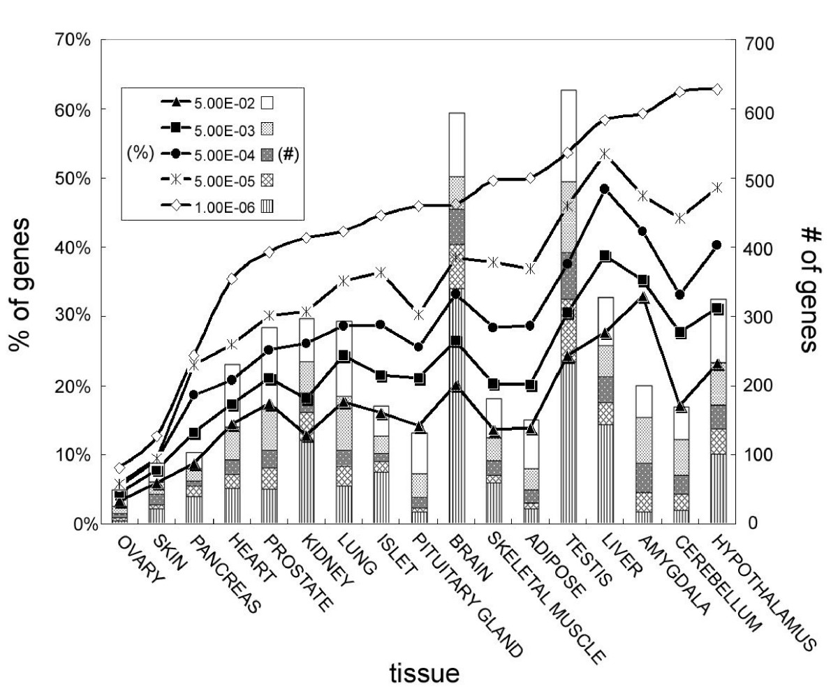 http://static-content.springer.com/image/art%3A10.1186%2F1471-2164-7-86/MediaObjects/12864_2005_Article_469_Fig2_HTML.jpg