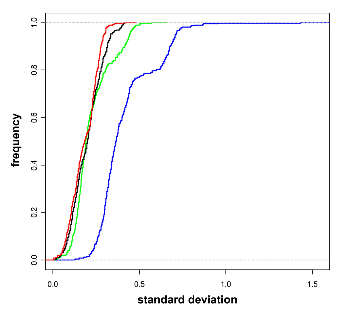 http://static-content.springer.com/image/art%3A10.1186%2F1471-2164-8-17/MediaObjects/12864_2006_Article_730_Fig2_HTML.jpg