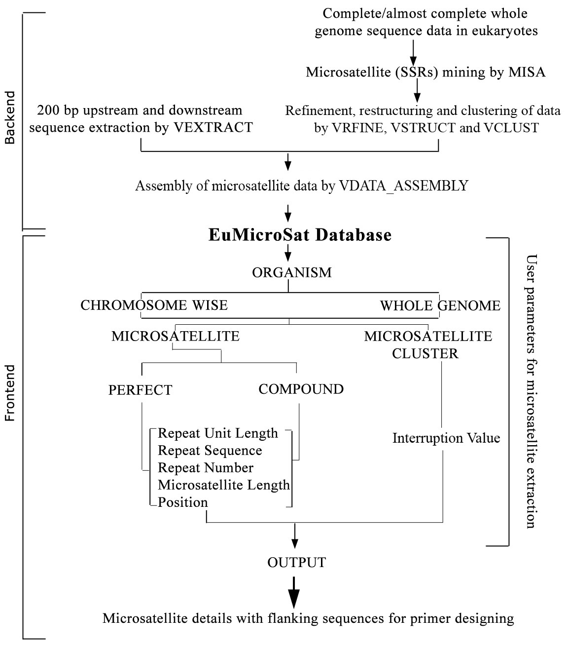 http://static-content.springer.com/image/art%3A10.1186%2F1471-2164-8-225/MediaObjects/12864_2006_Article_938_Fig1_HTML.jpg