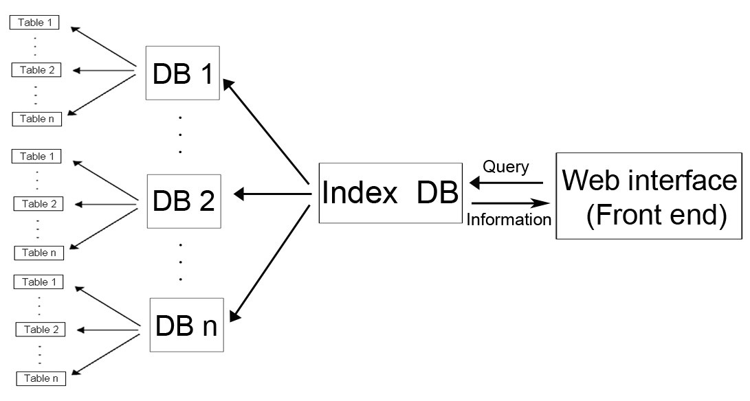 http://static-content.springer.com/image/art%3A10.1186%2F1471-2164-8-225/MediaObjects/12864_2006_Article_938_Fig2_HTML.jpg