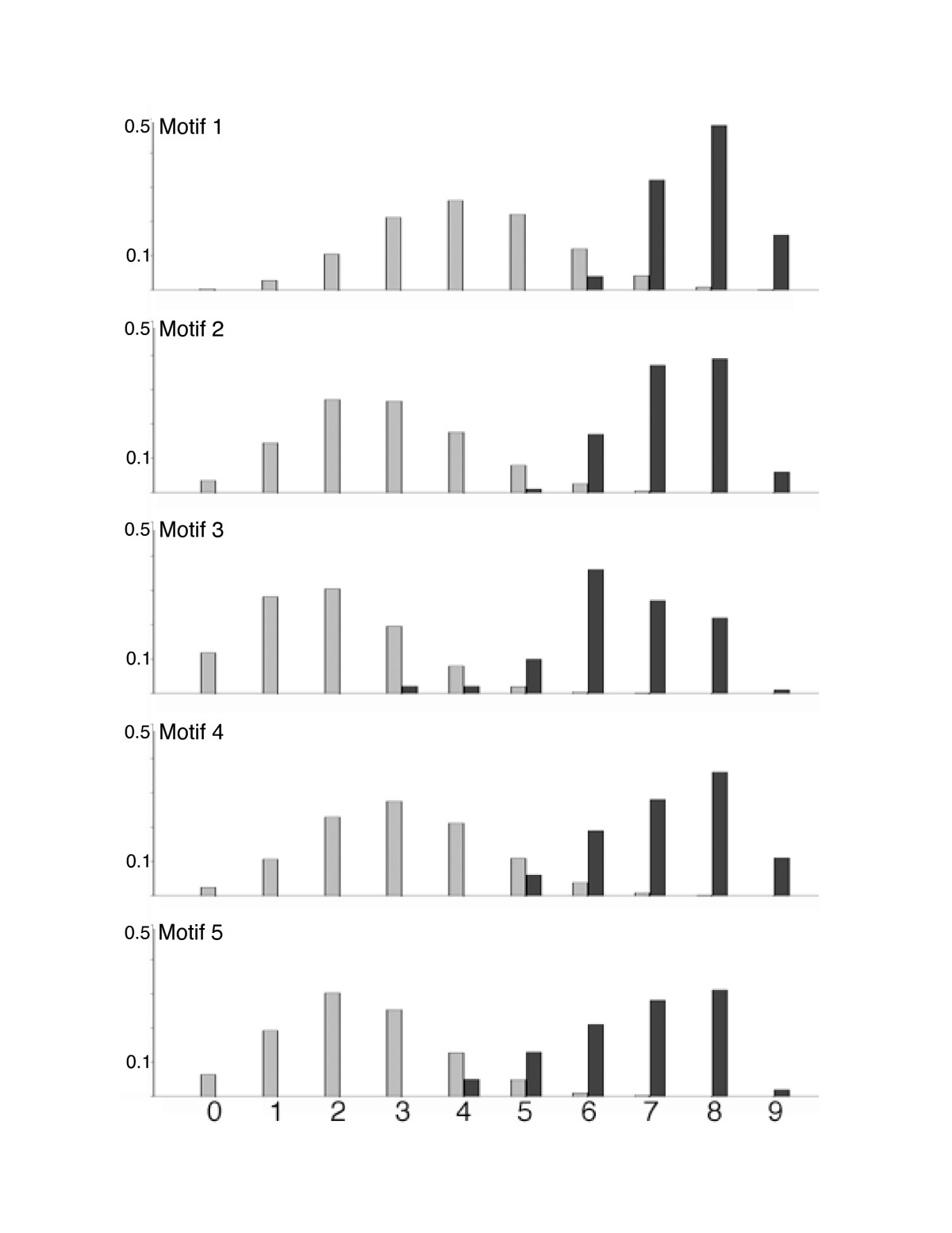http://static-content.springer.com/image/art%3A10.1186%2F1471-2164-8-253/MediaObjects/12864_2007_Article_966_Fig7_HTML.jpg