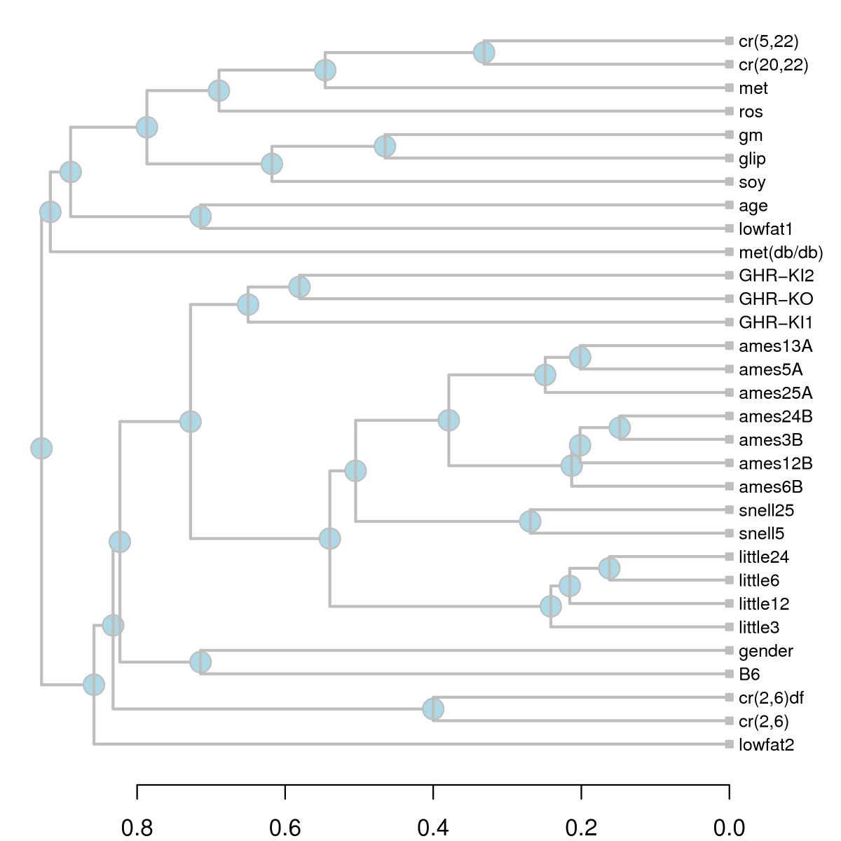 http://static-content.springer.com/image/art%3A10.1186%2F1471-2164-8-353/MediaObjects/12864_2007_Article_1066_Fig4_HTML.jpg