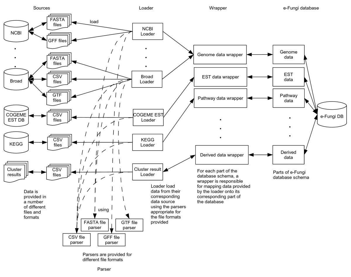 http://static-content.springer.com/image/art%3A10.1186%2F1471-2164-8-426/MediaObjects/12864_2007_Article_1139_Fig6_HTML.jpg