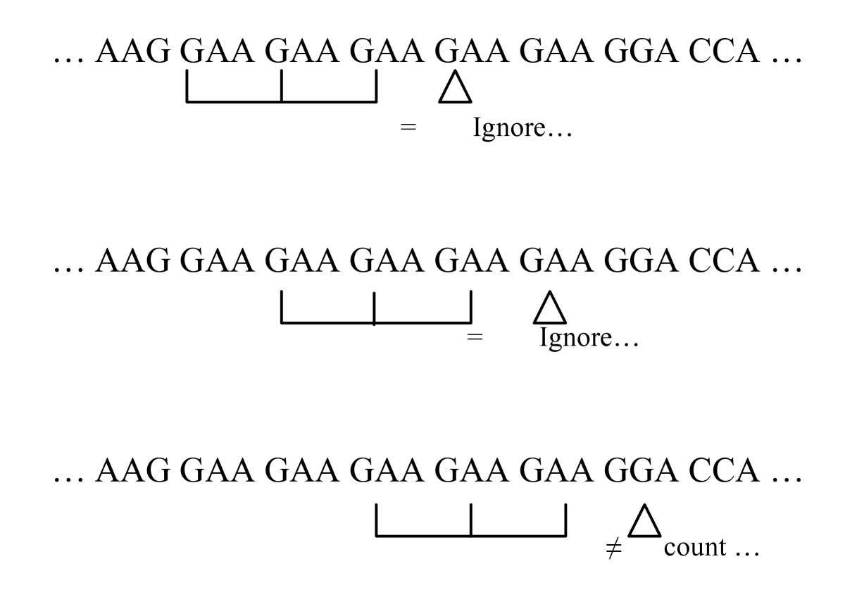 http://static-content.springer.com/image/art%3A10.1186%2F1471-2164-8-444/MediaObjects/12864_2007_Article_1157_Fig9_HTML.jpg