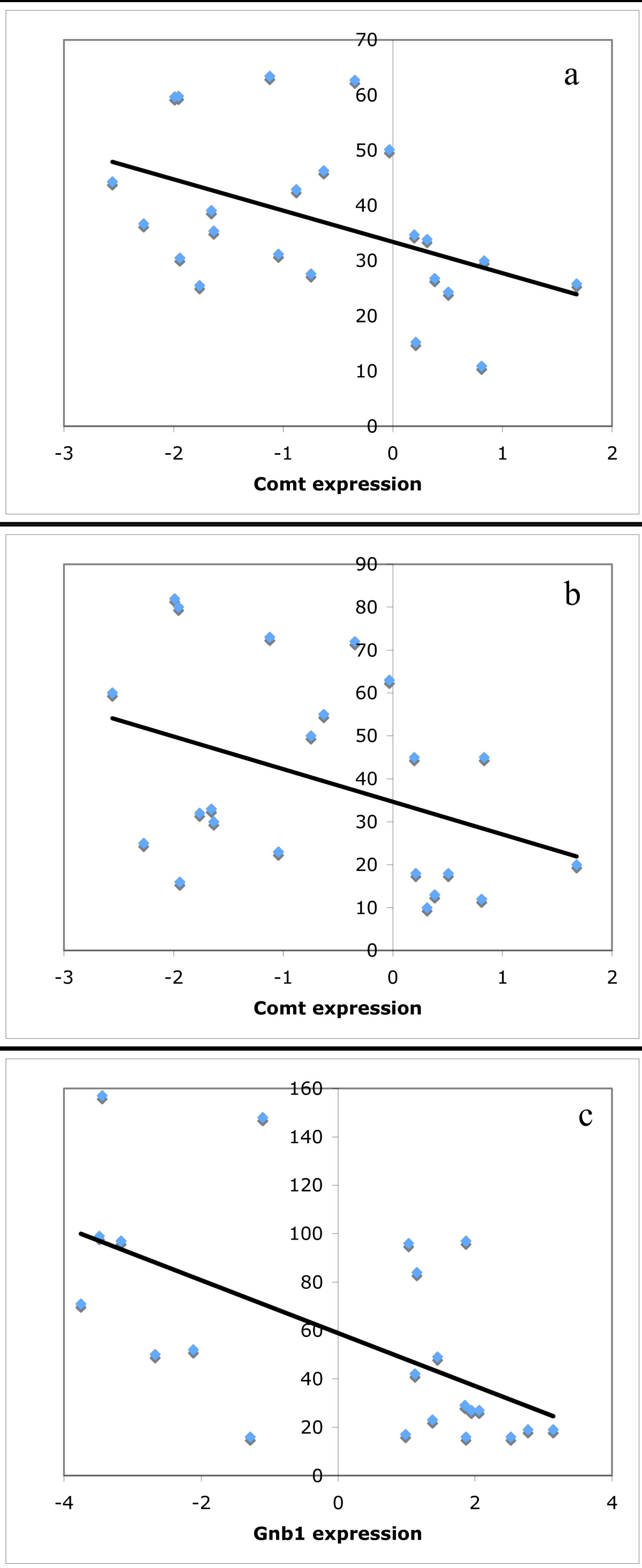 http://static-content.springer.com/image/art%3A10.1186%2F1471-2164-8-76/MediaObjects/12864_2006_Article_789_Fig1_HTML.jpg