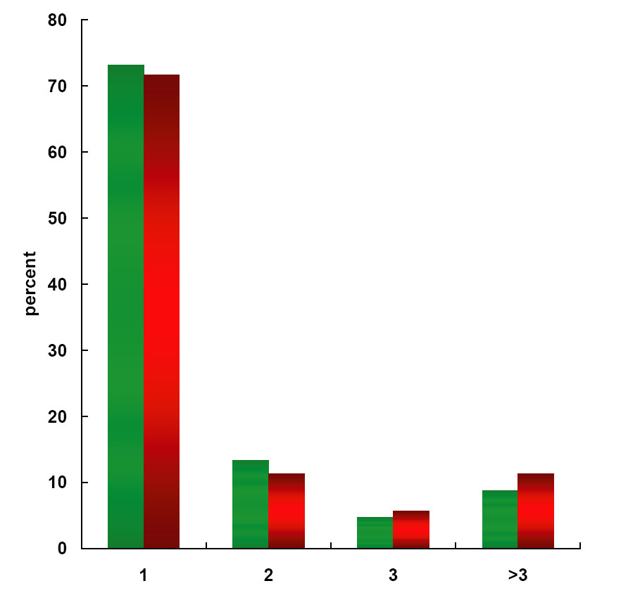 http://static-content.springer.com/image/art%3A10.1186%2F1471-2164-8-93/MediaObjects/12864_2006_Article_806_Fig5_HTML.jpg