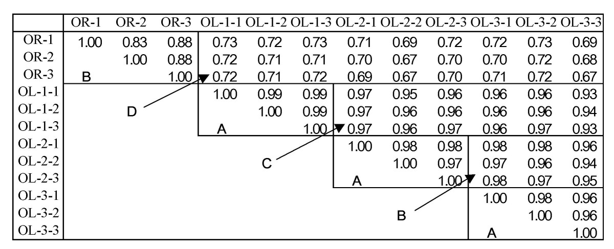http://static-content.springer.com/image/art%3A10.1186%2F1471-2164-8-95/MediaObjects/12864_2006_Article_808_Fig3_HTML.jpg
