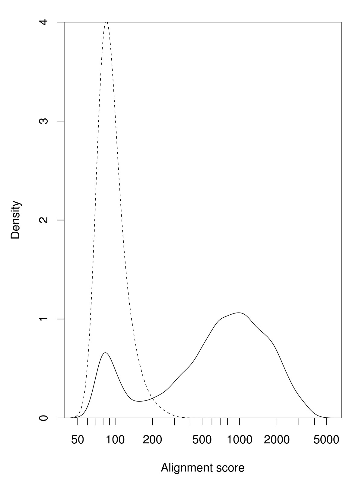 http://static-content.springer.com/image/art%3A10.1186%2F1471-2164-9-152/MediaObjects/12864_2007_Article_1346_Fig1_HTML.jpg