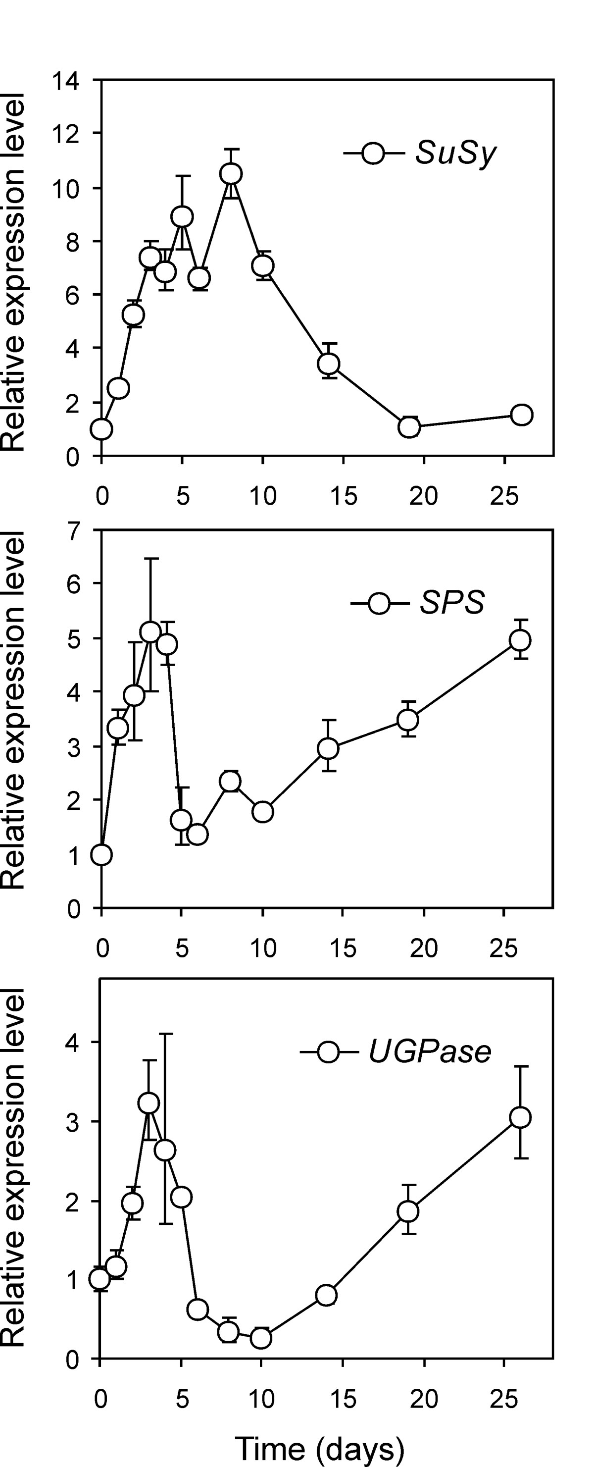 http://static-content.springer.com/image/art%3A10.1186%2F1471-2164-9-176/MediaObjects/12864_2007_Article_1369_Fig7_HTML.jpg