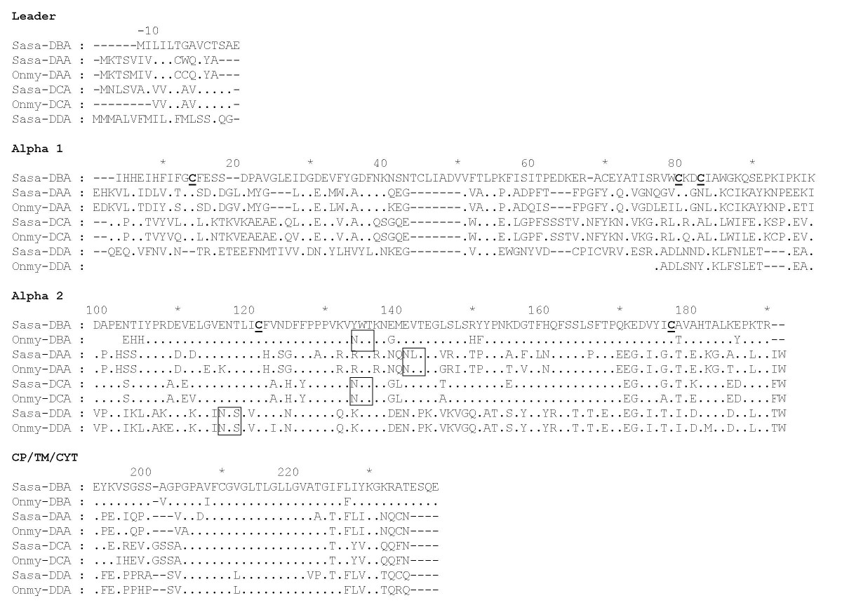 http://static-content.springer.com/image/art%3A10.1186%2F1471-2164-9-193/MediaObjects/12864_2007_Article_1386_Fig3_HTML.jpg