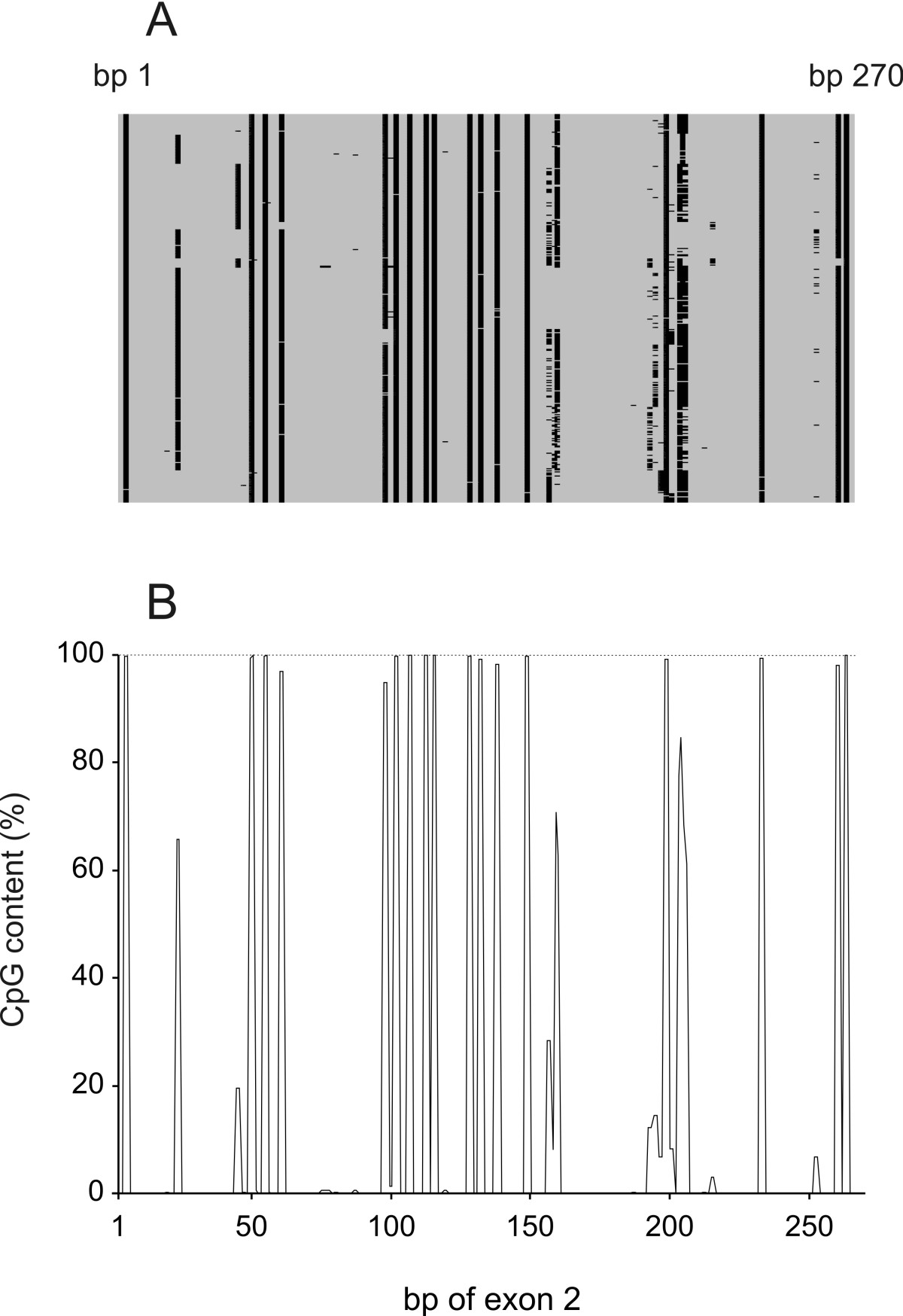 http://static-content.springer.com/image/art%3A10.1186%2F1471-2164-9-228/MediaObjects/12864_2007_Article_1421_Fig5_HTML.jpg