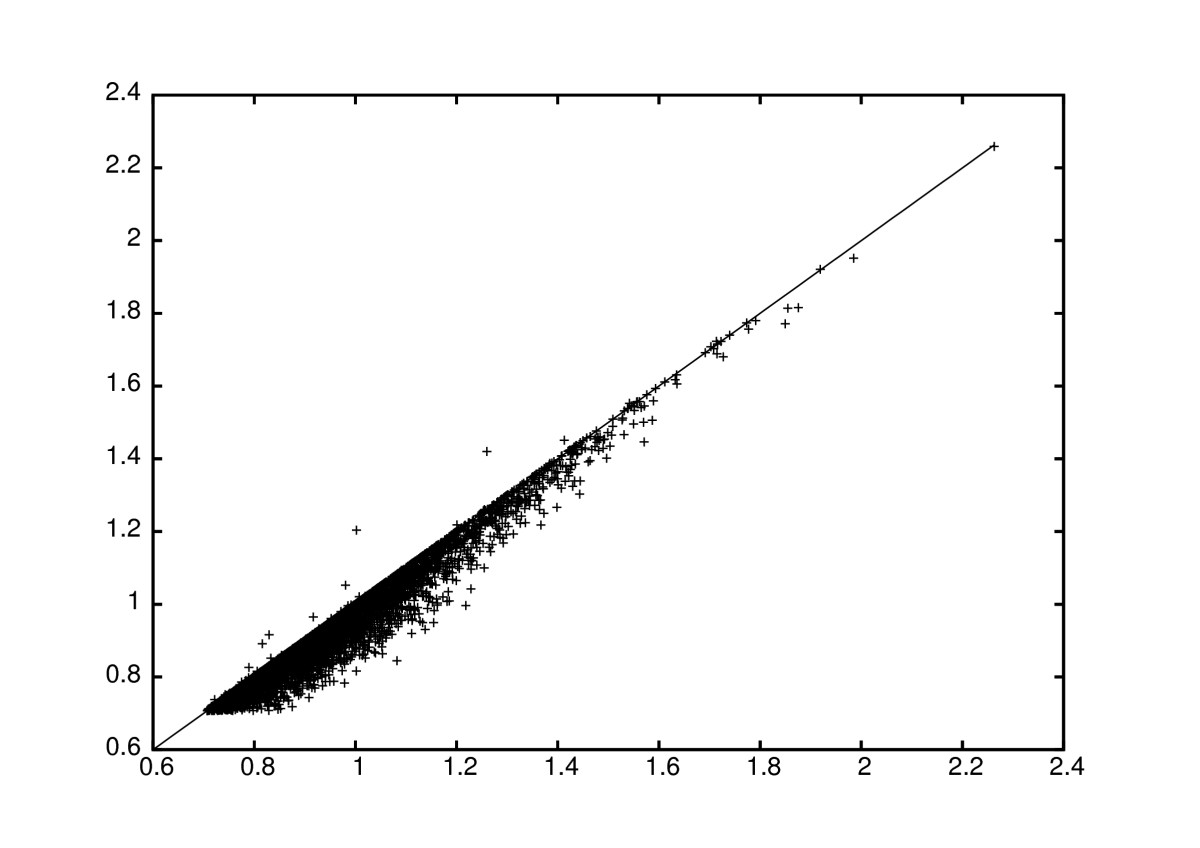 http://static-content.springer.com/image/art%3A10.1186%2F1471-2164-9-25/MediaObjects/12864_2007_Article_1219_Fig2_HTML.jpg