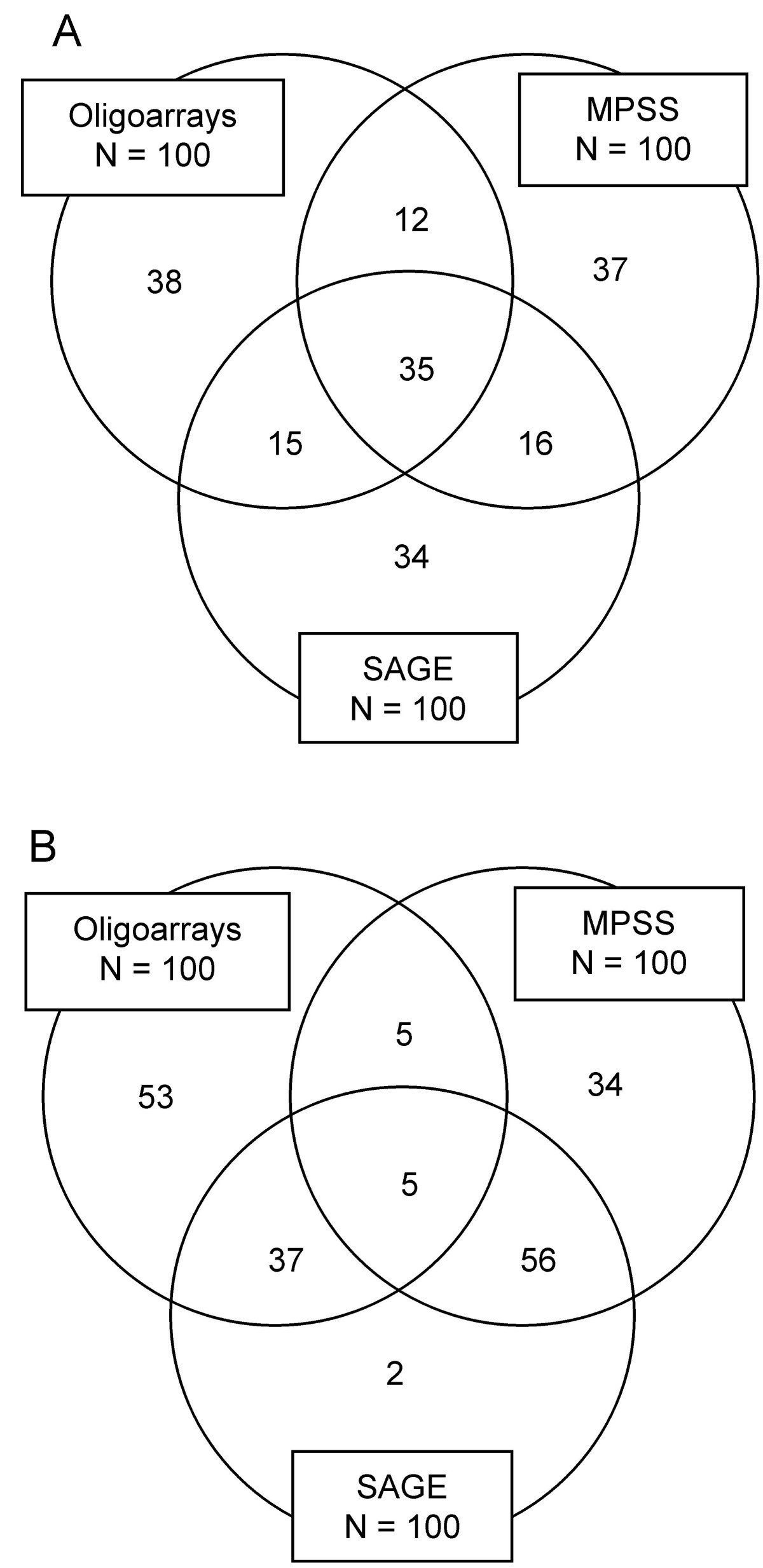 http://static-content.springer.com/image/art%3A10.1186%2F1471-2164-9-258/MediaObjects/12864_2007_Article_1451_Fig4_HTML.jpg