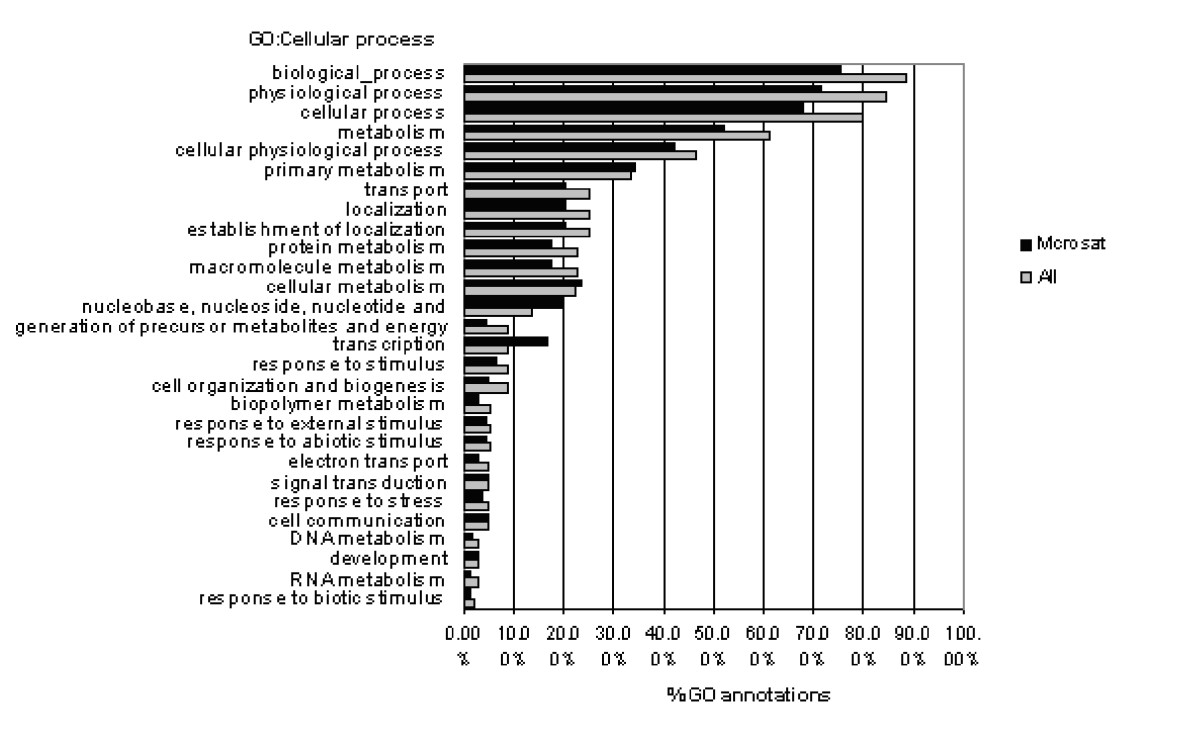 http://static-content.springer.com/image/art%3A10.1186%2F1471-2164-9-287/MediaObjects/12864_2008_Article_1480_Fig1_HTML.jpg