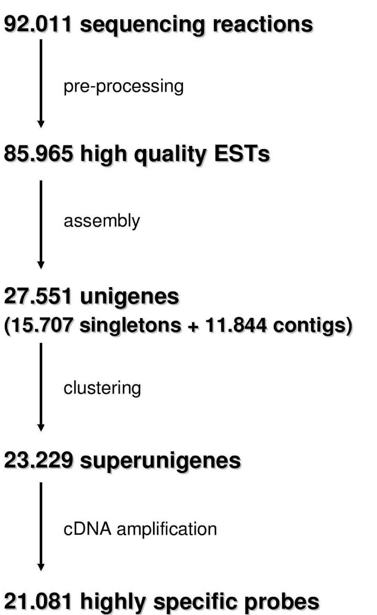 http://static-content.springer.com/image/art%3A10.1186%2F1471-2164-9-318/MediaObjects/12864_2008_Article_1511_Fig1_HTML.jpg
