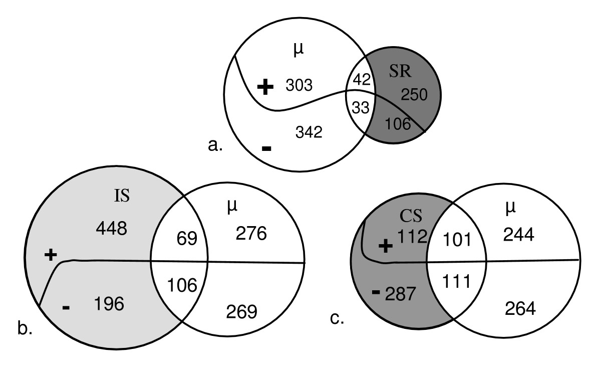 http://static-content.springer.com/image/art%3A10.1186%2F1471-2164-9-343/MediaObjects/12864_2008_Article_1536_Fig4_HTML.jpg