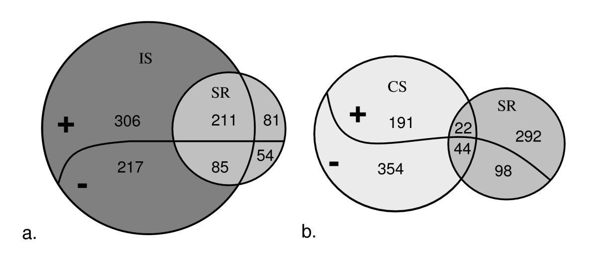 http://static-content.springer.com/image/art%3A10.1186%2F1471-2164-9-343/MediaObjects/12864_2008_Article_1536_Fig5_HTML.jpg