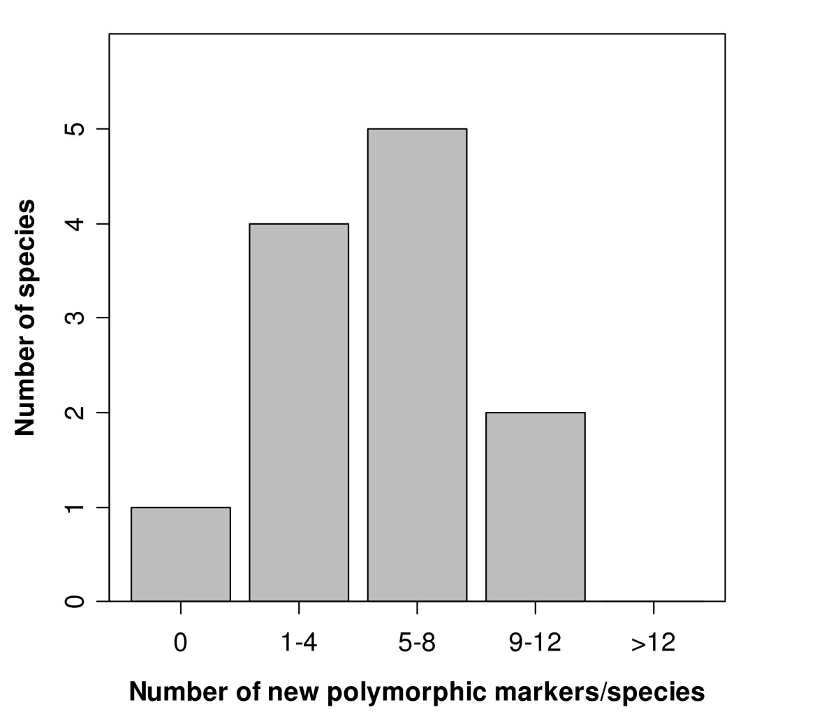 http://static-content.springer.com/image/art%3A10.1186%2F1471-2164-9-502/MediaObjects/12864_2008_Article_1695_Fig4_HTML.jpg