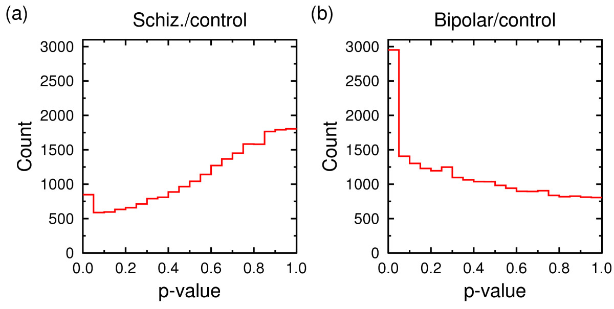 http://static-content.springer.com/image/art%3A10.1186%2F1471-2164-9-531/MediaObjects/12864_2007_Article_1724_Fig14_HTML.jpg