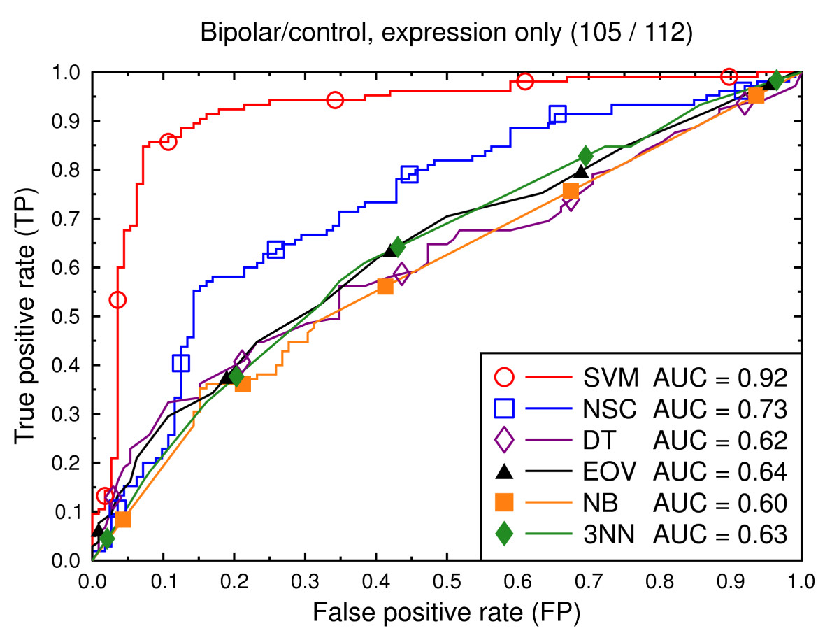 http://static-content.springer.com/image/art%3A10.1186%2F1471-2164-9-531/MediaObjects/12864_2007_Article_1724_Fig5_HTML.jpg