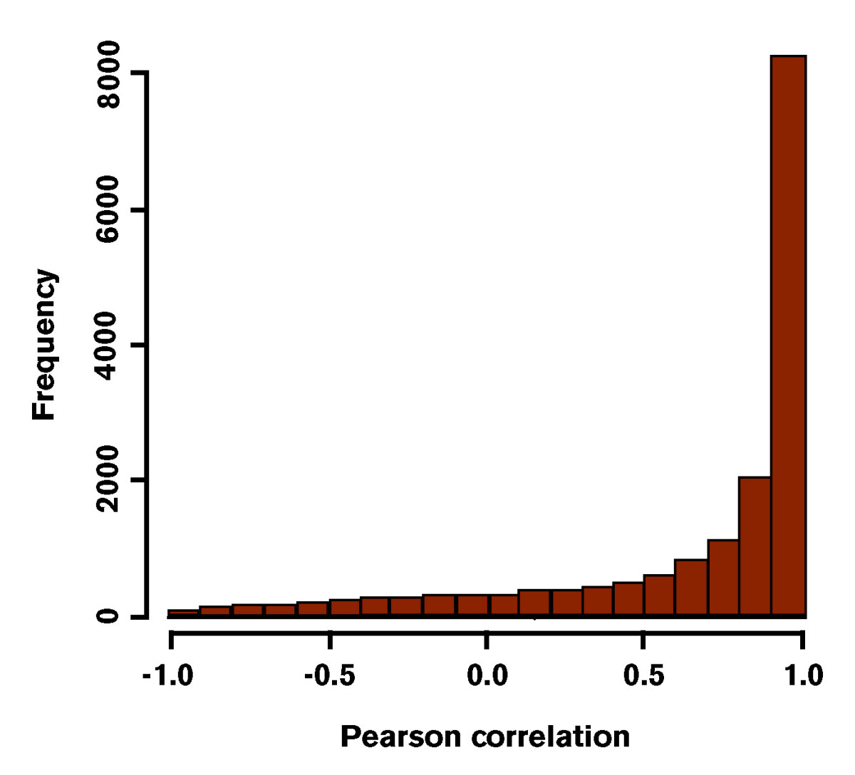 http://static-content.springer.com/image/art%3A10.1186%2F1471-2164-9-580/MediaObjects/12864_2008_Article_1773_Fig3_HTML.jpg