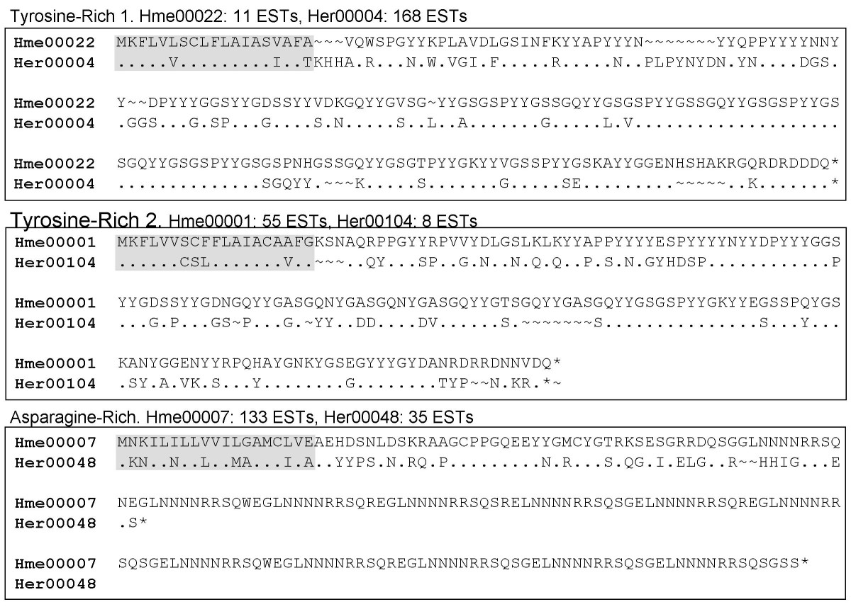 http://static-content.springer.com/image/art%3A10.1186%2F1471-2164-9-592/MediaObjects/12864_2008_Article_1785_Fig5_HTML.jpg