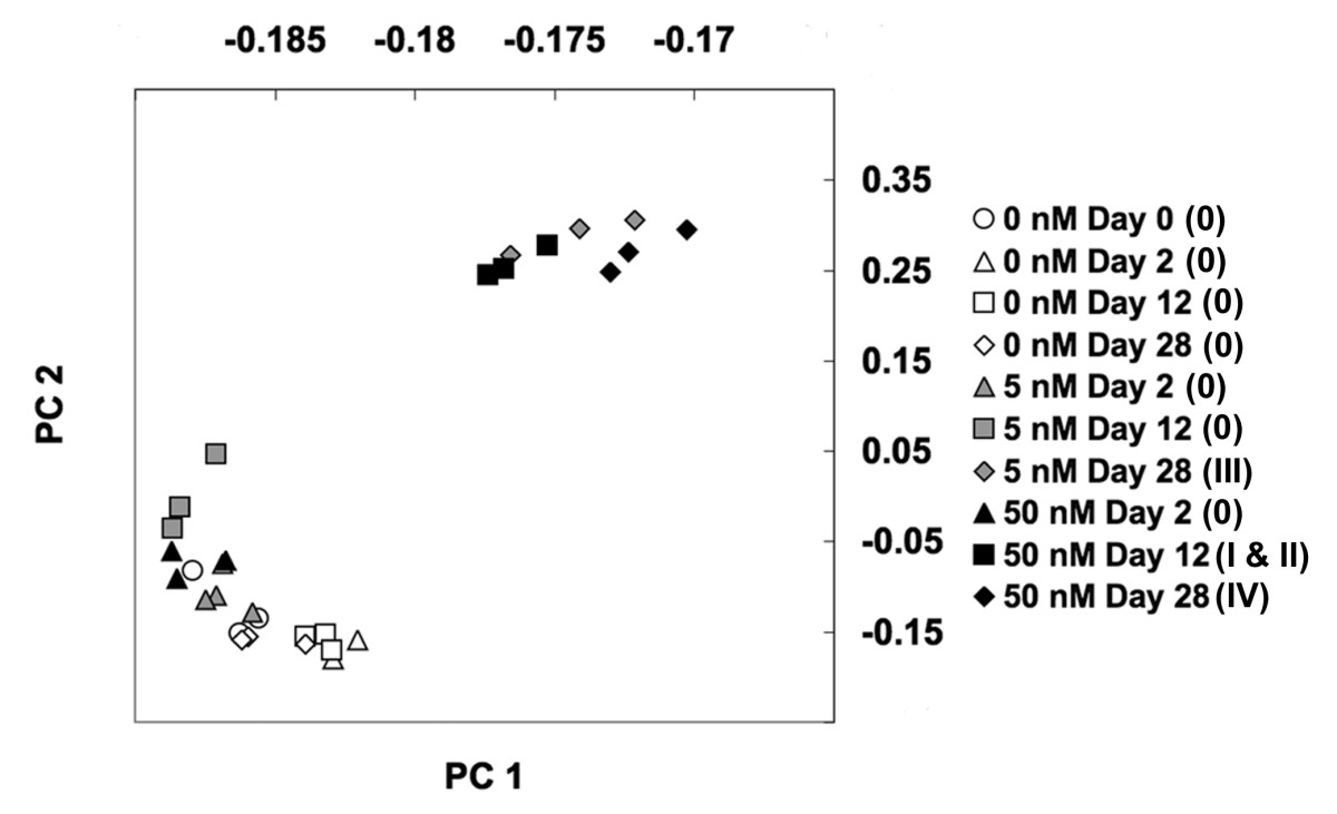 http://static-content.springer.com/image/art%3A10.1186%2F1471-2164-9-78/MediaObjects/12864_2007_Article_1272_Fig2_HTML.jpg