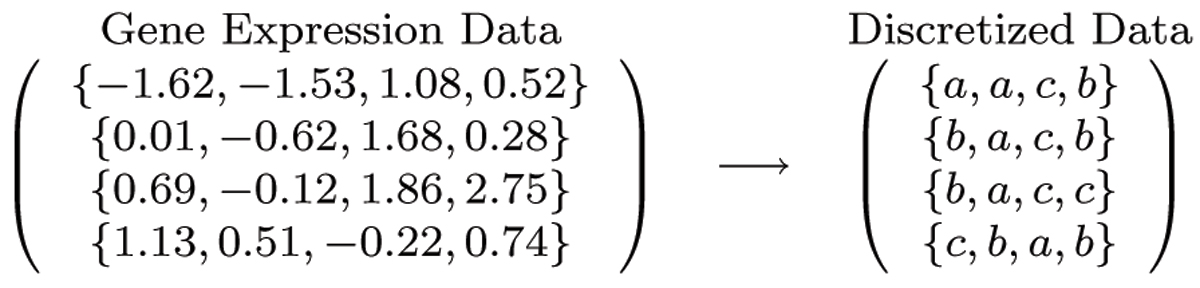 http://static-content.springer.com/image/art%3A10.1186%2F1471-2164-9-S2-S14/MediaObjects/12864_2008_Article_1871_Fig1_HTML.jpg