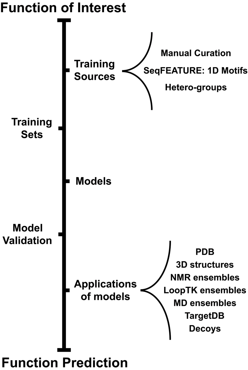 http://static-content.springer.com/image/art%3A10.1186%2F1471-2164-9-S2-S2/MediaObjects/12864_2008_Article_1859_Fig2_HTML.jpg