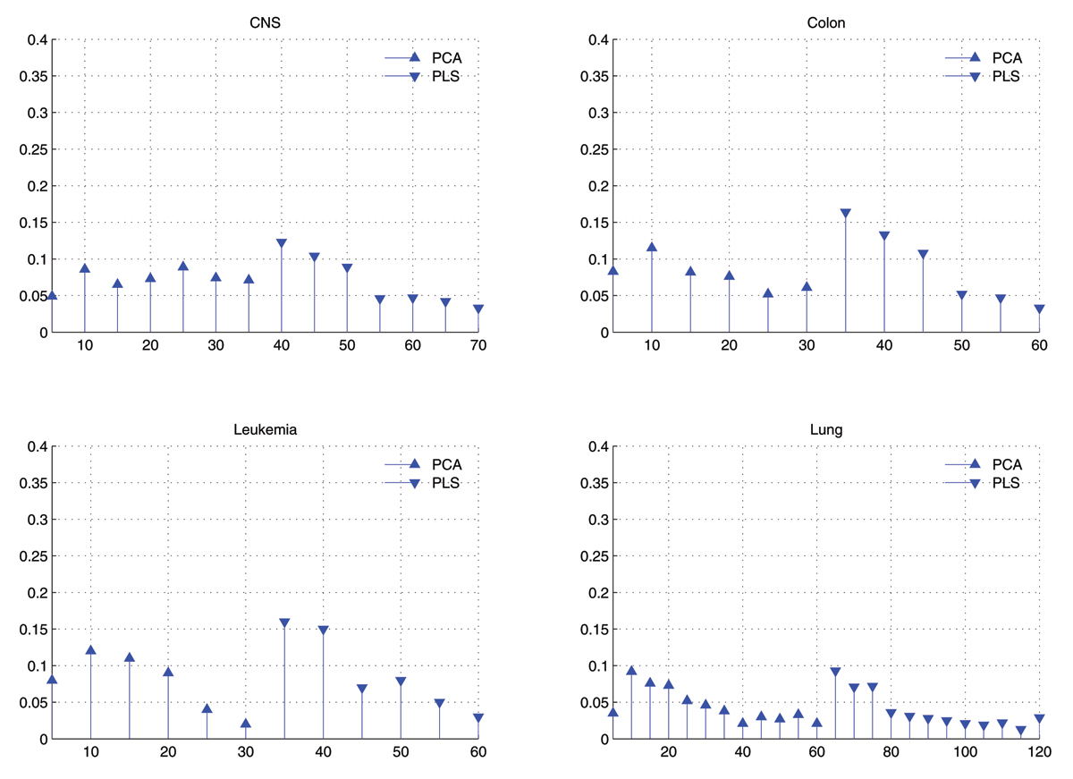 http://static-content.springer.com/image/art%3A10.1186%2F1471-2164-9-S2-S24/MediaObjects/12864_2008_Article_1881_Fig4_HTML.jpg