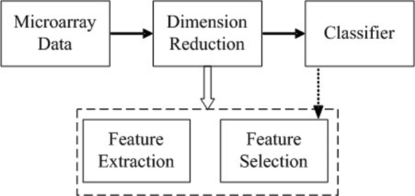 http://static-content.springer.com/image/art%3A10.1186%2F1471-2164-9-S2-S24/MediaObjects/12864_2008_Article_1881_Fig5_HTML.jpg